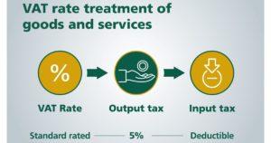 VAT_Process