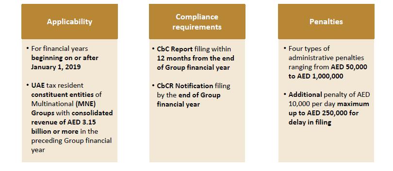 CbCR-UAE-3